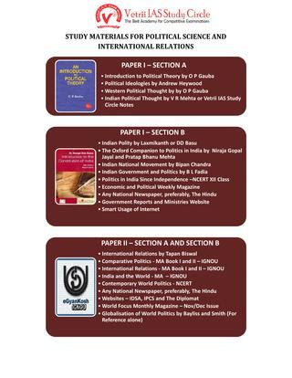 STUDY MATERIALS FOR POLITICAL SCIENCE AND INTERNATIONAL