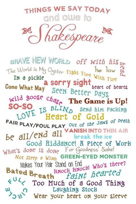 Things We Say Today And Owe To Shakespeare by