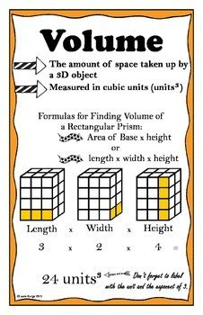 Volume Anchor Chart Poster {Everyday Math 4, Fifth Grade