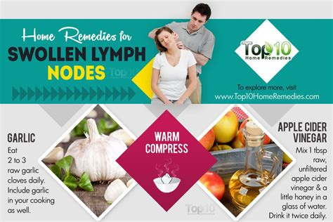 Home Remedies for Swollen Lymph Nodes   Top 10 Home Remedies